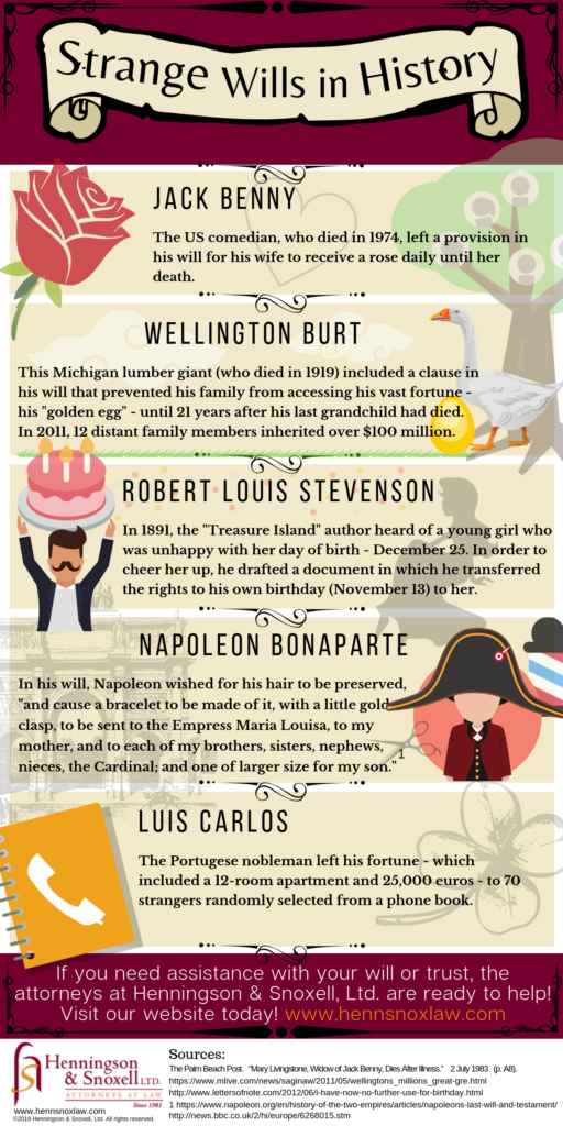 Strange Wills in History Infographic