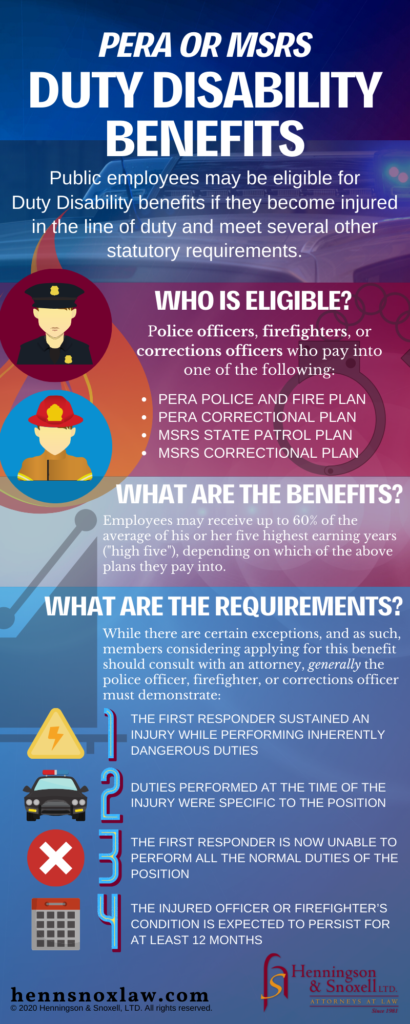 PERA or MSRS Duty Disability Benefits infographic