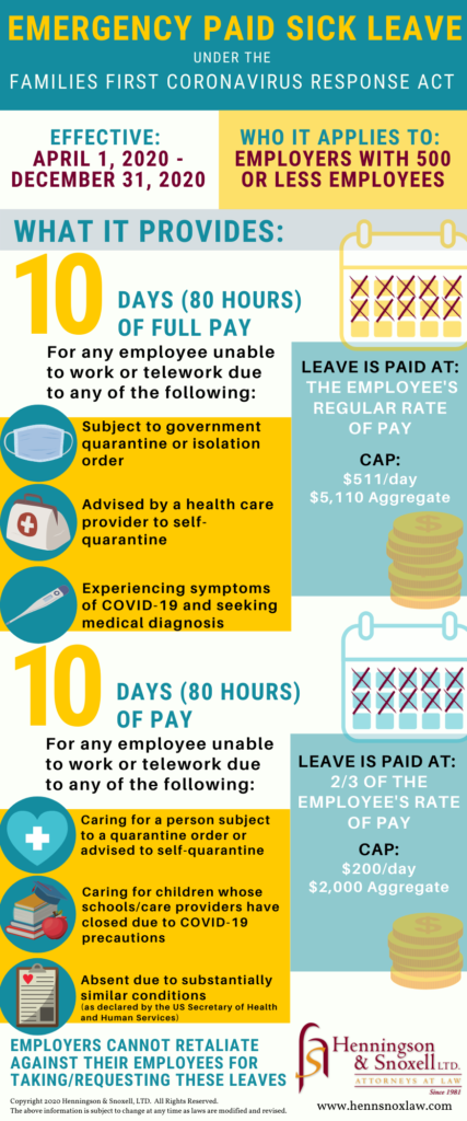 Emergency Paid Sick Leave infographic