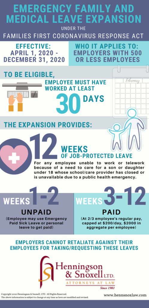 Emergency Family and Medical Leave Expansion under the FFCR Act