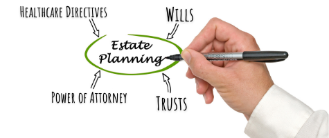 When estate planning, don't forget incapacity documents